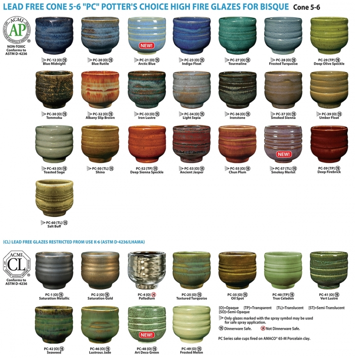 Amaco Potters Choice Color Chart